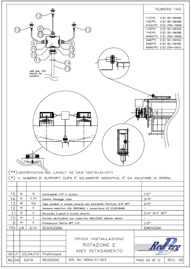instrumentation hook up diagram in engineering pdf